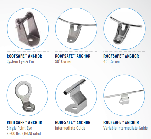 RoofSafe Anchor Module Components