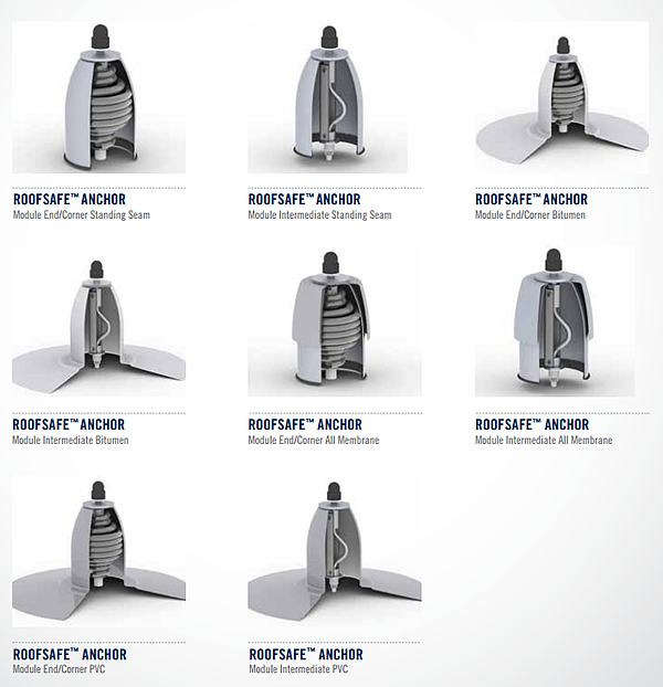 RoofSafe Anchor Modules